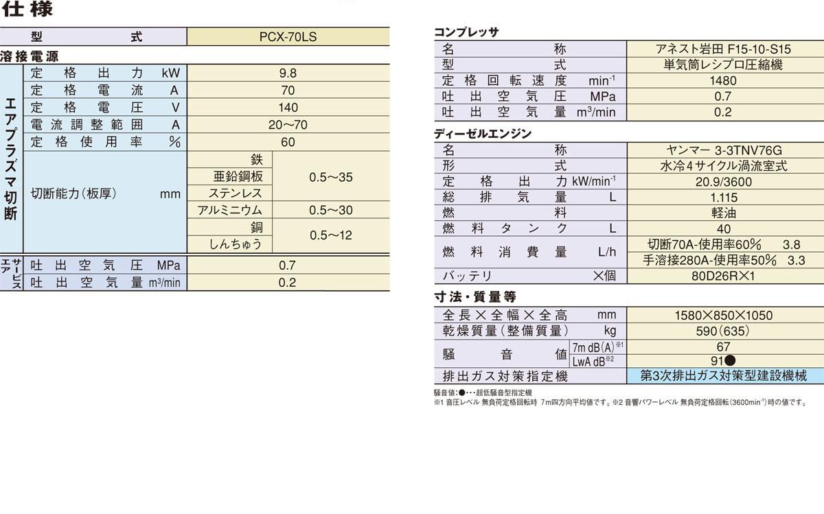 pcx70_standard_spec